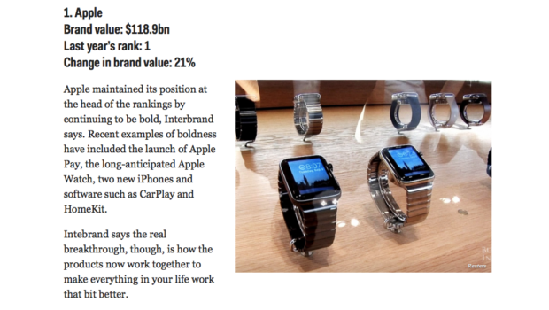 Apple is the most valuable brand in the world.